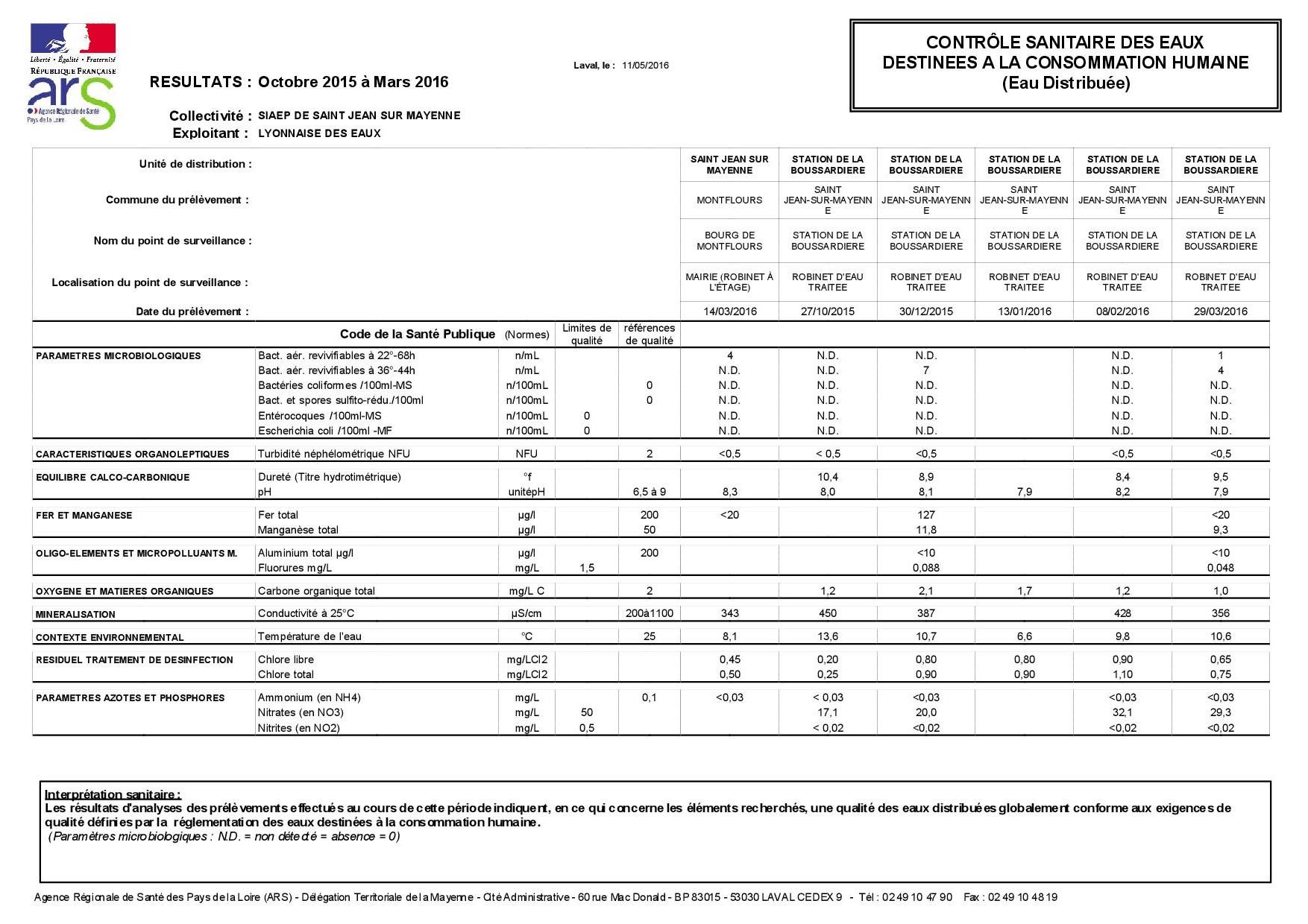Analyses S St Jean 2016-052